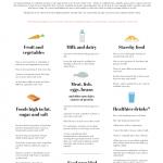 School Food Standards